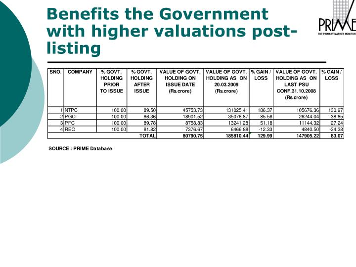 Benefits the Government       with higher valuations post-listing