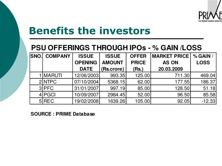 Benefits the investors