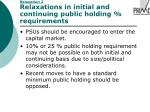 relaxation 2 relaxations in initial and continuing public holding requirements