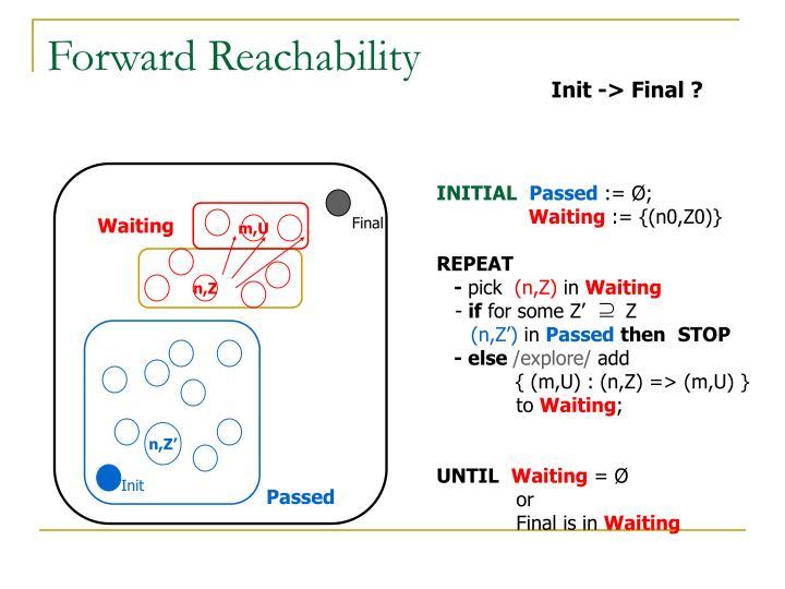 Forward Reachability
