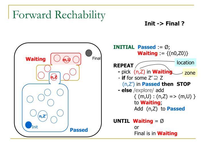 Forward Rechability