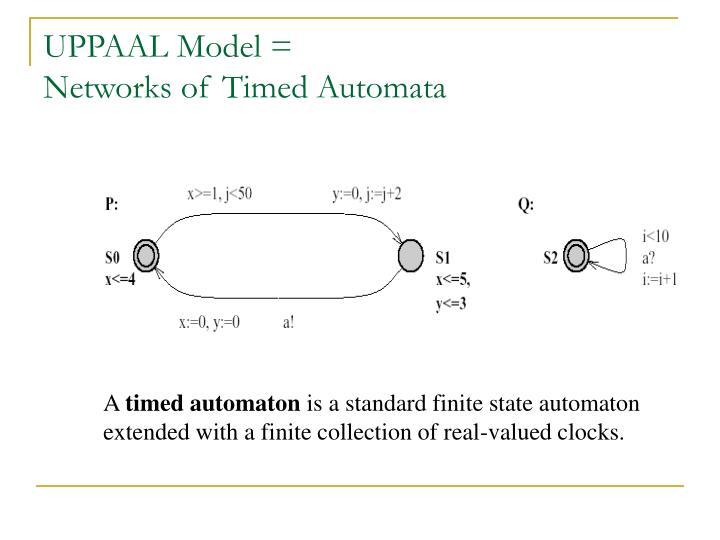 UPPAAL Model =