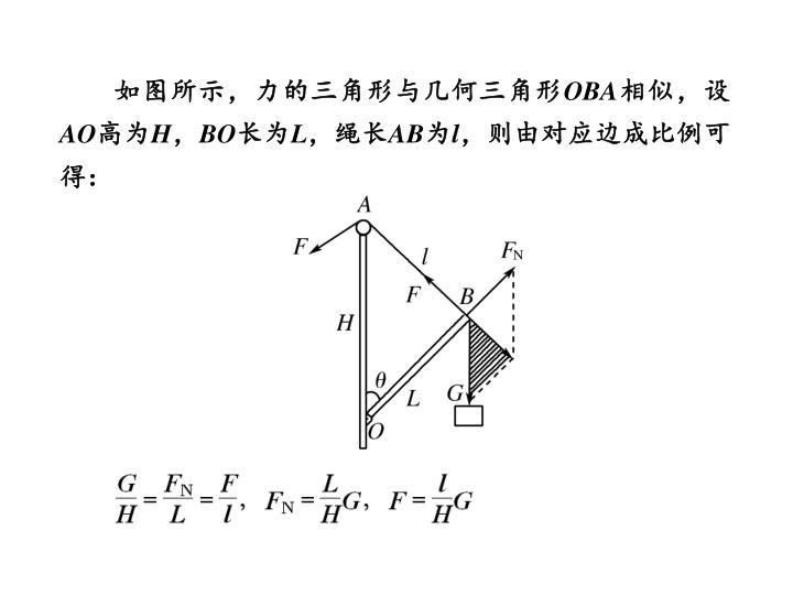 如图所示,力的三角形与几何三角形