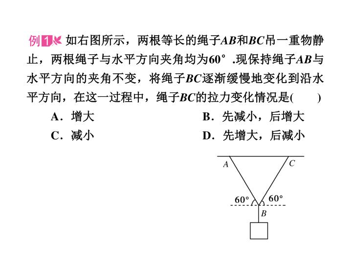 如右图所示,两根等长的绳子
