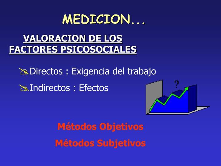 MEDICION...