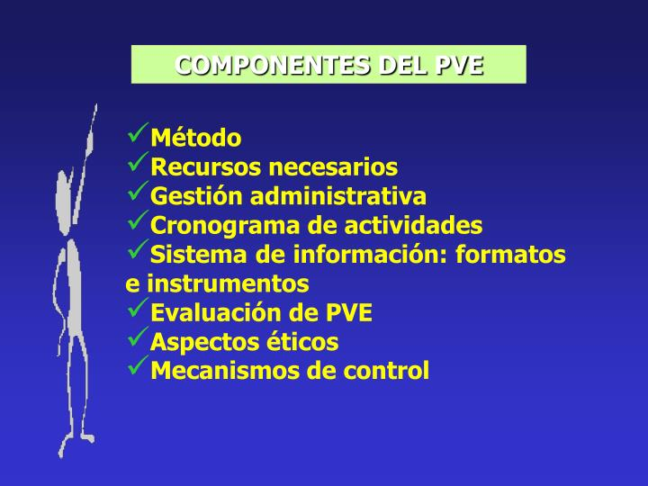 COMPONENTES DEL PVE