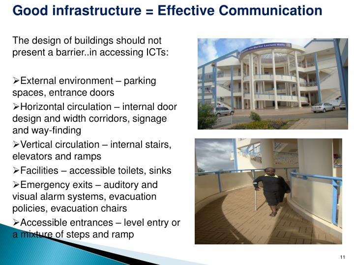 Good infrastructure = Effective Communication