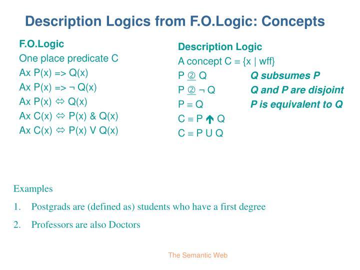 Description Logics from F.O.Logic: Concepts