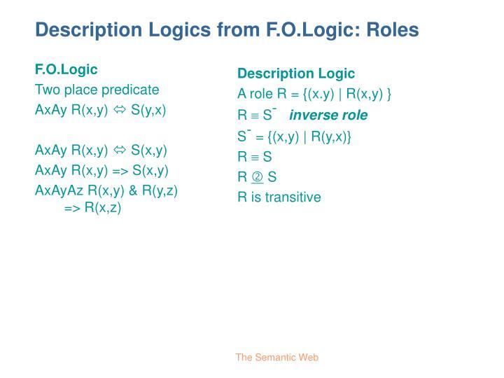 Description Logics from F.O.Logic: Roles