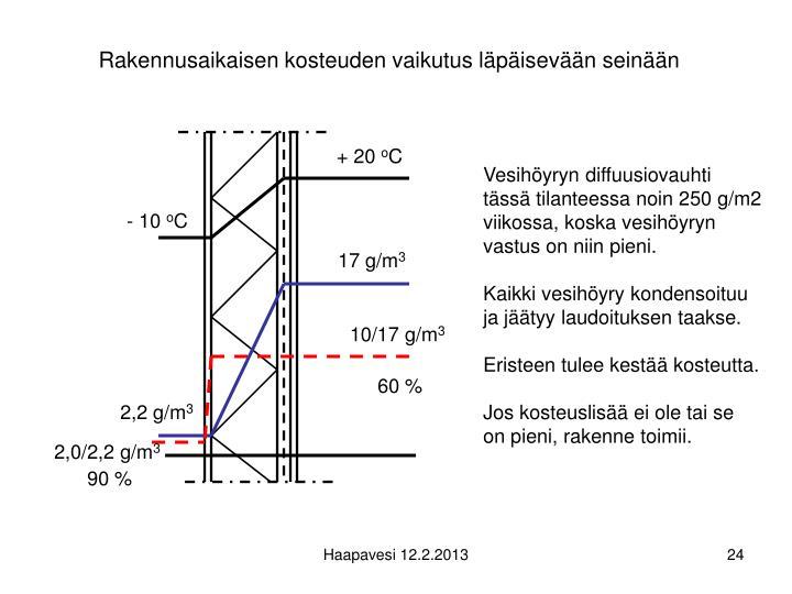Rakennusaikaisen kosteuden vaikutus läpäisevään seinään