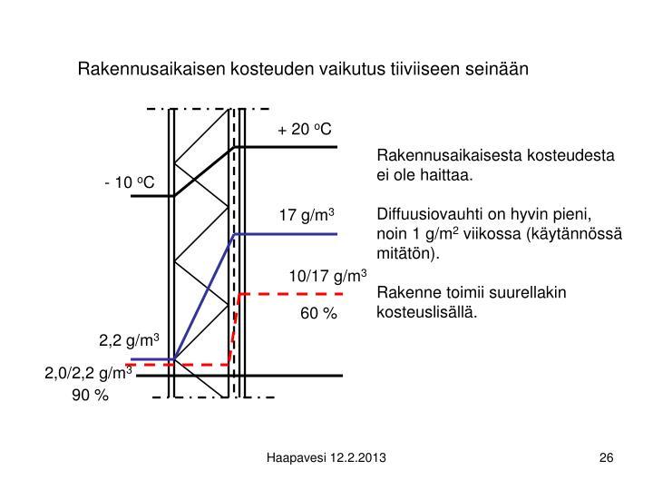 Rakennusaikaisen kosteuden vaikutus tiiviiseen seinään