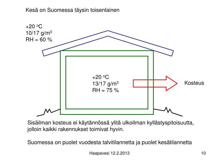 Kesä on Suomessa täysin toisenlainen