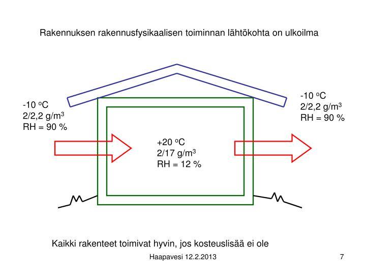 Rakennuksen rakennusfysikaalisen toiminnan lähtökohta on ulkoilma