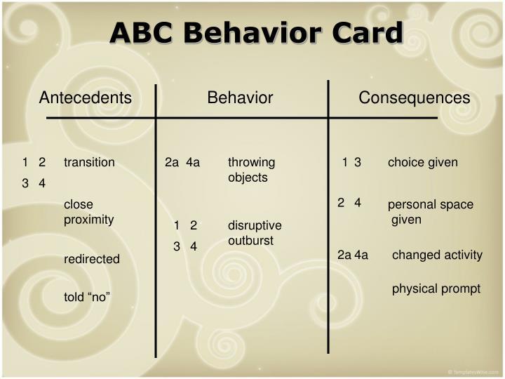 ABC Behavior Card