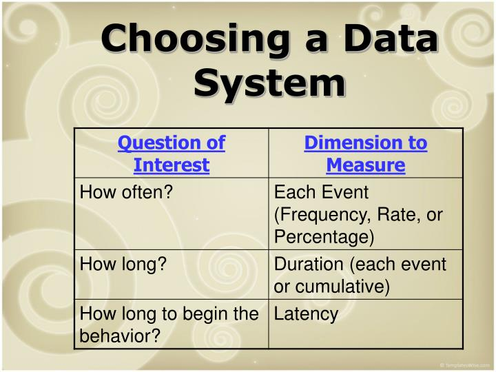 Choosing a Data System