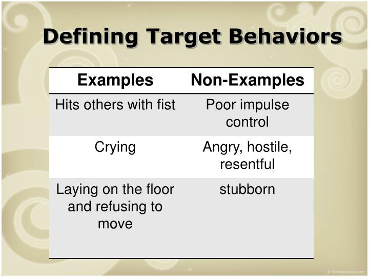 Defining Target Behaviors