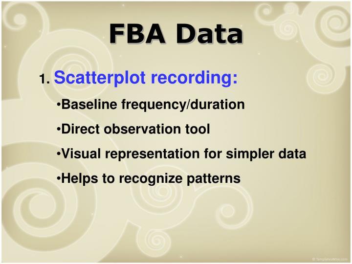 FBA Data