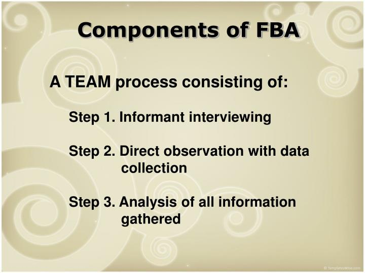 Components of FBA