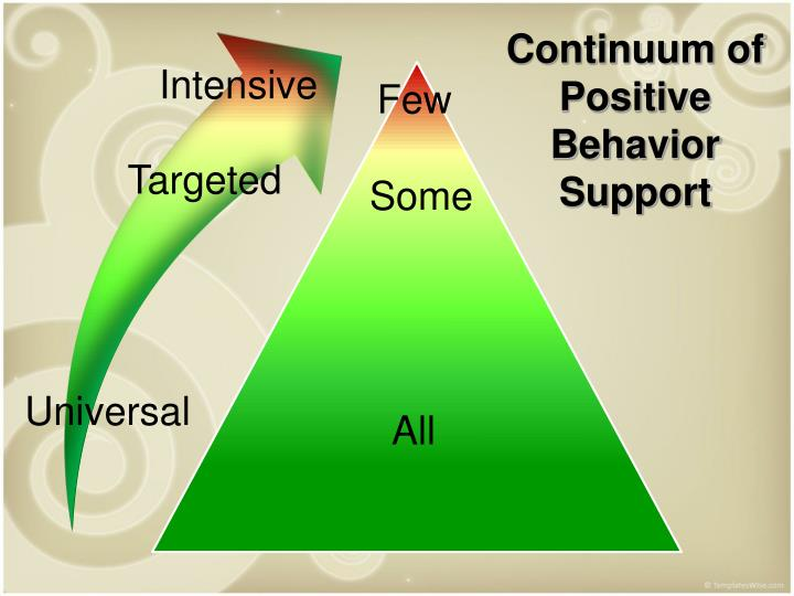 Continuum of Positive Behavior Support