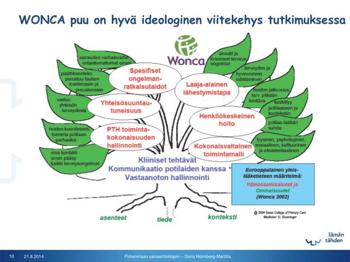 WONCA puu on hyvä ideologinen viitekehys tutkimuksessa
