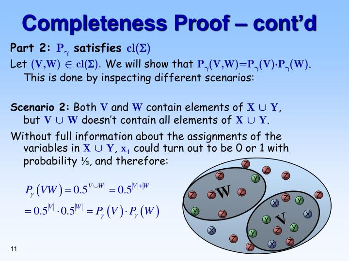Completeness Proof – cont'd