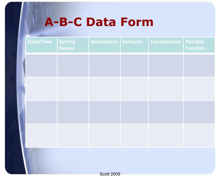 A-B-C Data Form