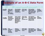 example of an a b c data form