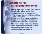 functions for challenging behavior