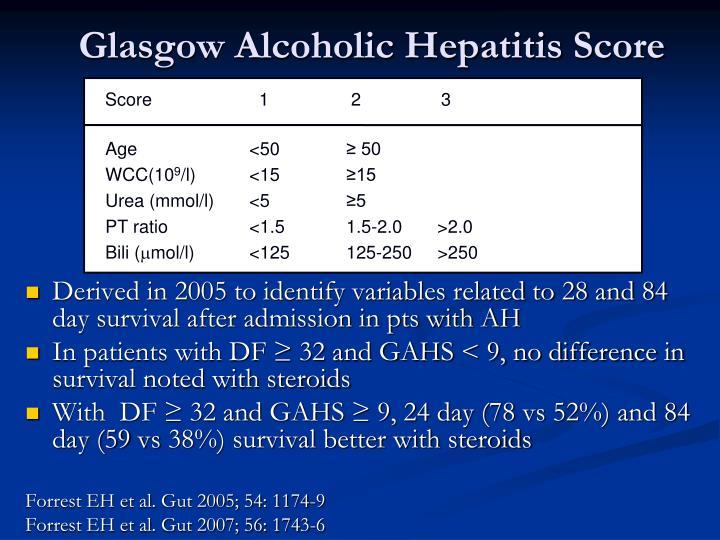 Glasgow Alcoholic Hepatitis Score