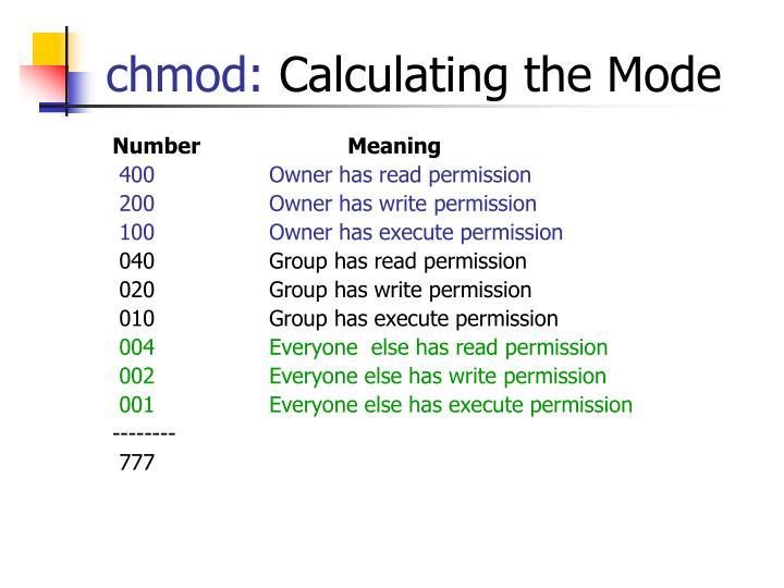 chmod:
