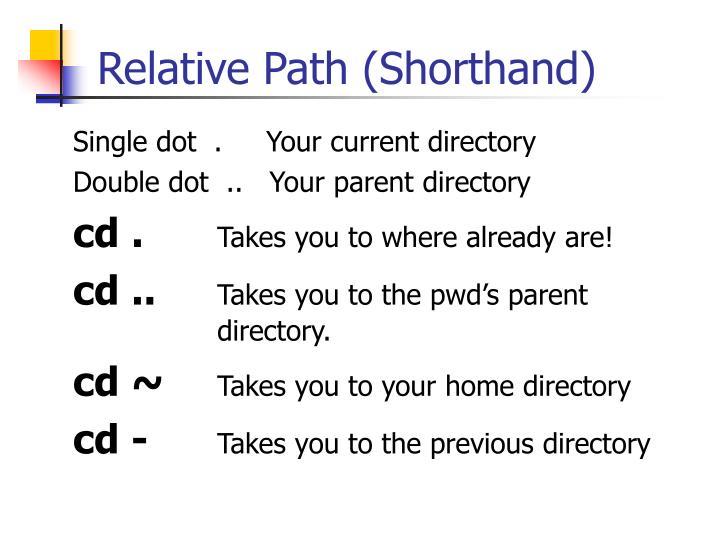 Relative Path (Shorthand)