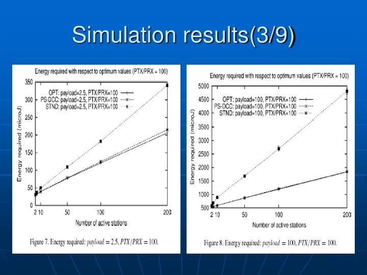 Simulation results(3/9)