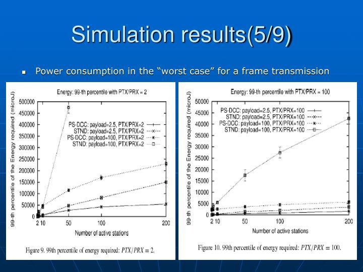 Simulation results(5/9)