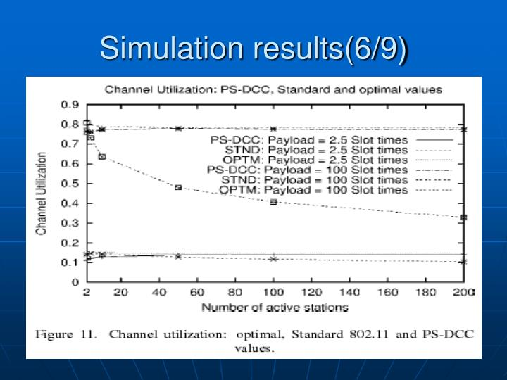 Simulation results(6/9)