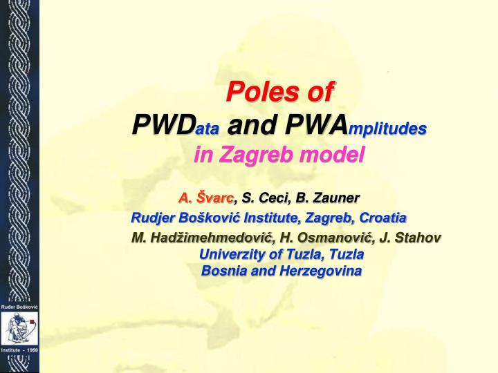 Poles of