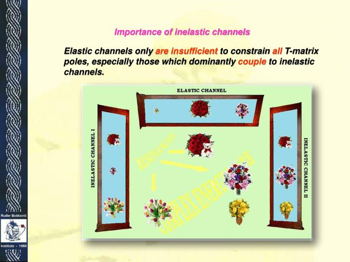 Importance of inelastic channels