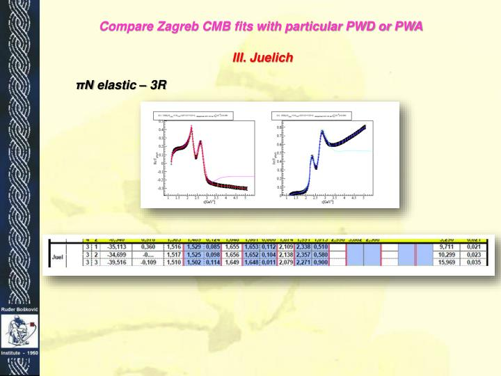 Compare Zagreb CMB fits with particular PWD or PWA