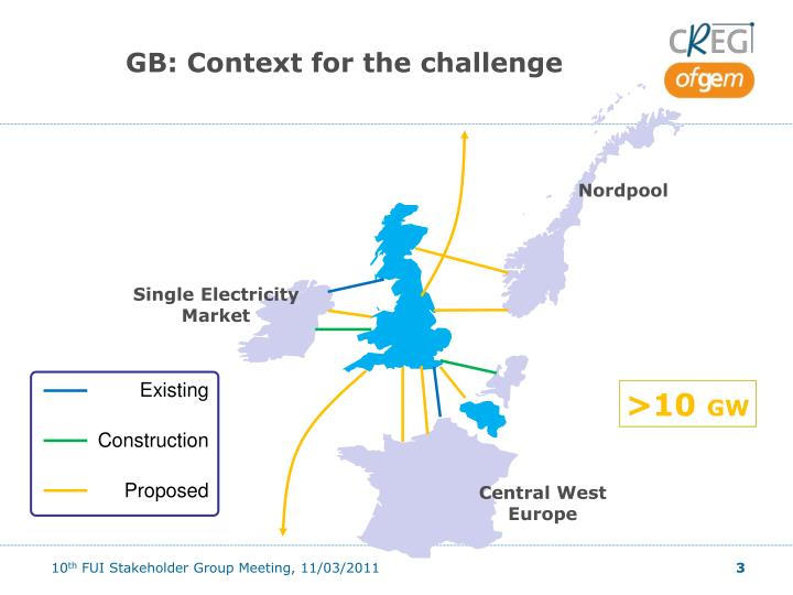 GB: Context for the challenge