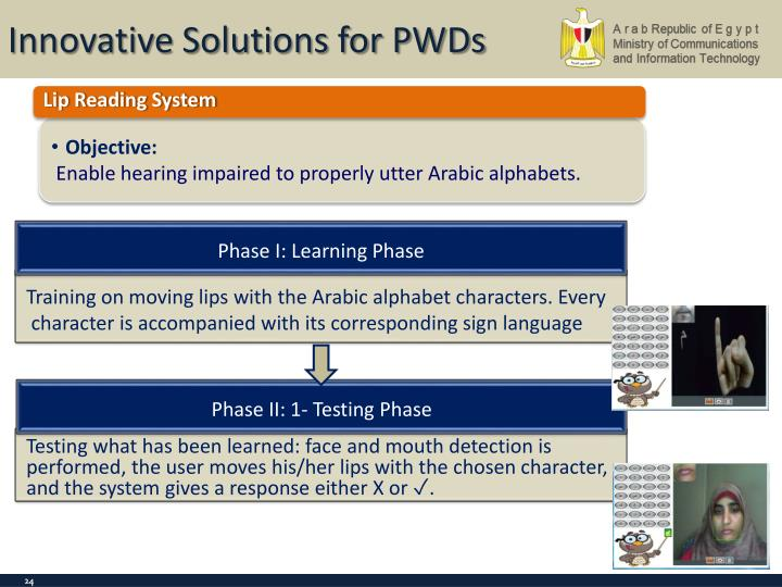 Innovative Solutions for PWDs