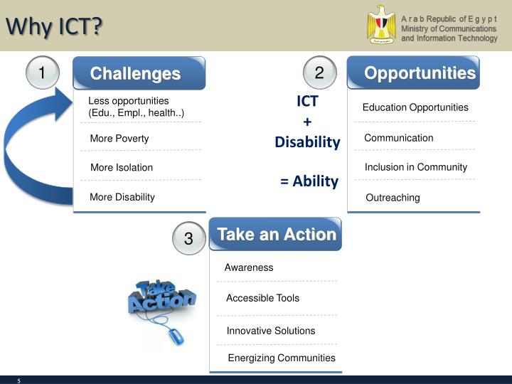Why ICT?