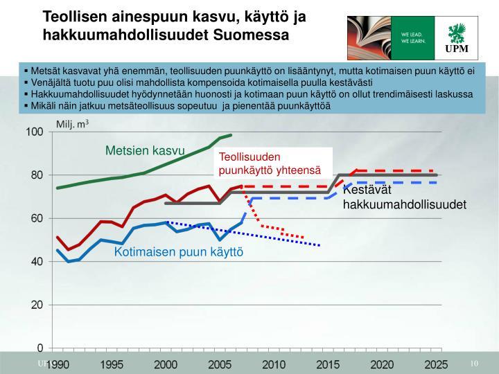 Teollisen ainespuun kasvu, käyttö ja hakkuumahdollisuudet Suomessa