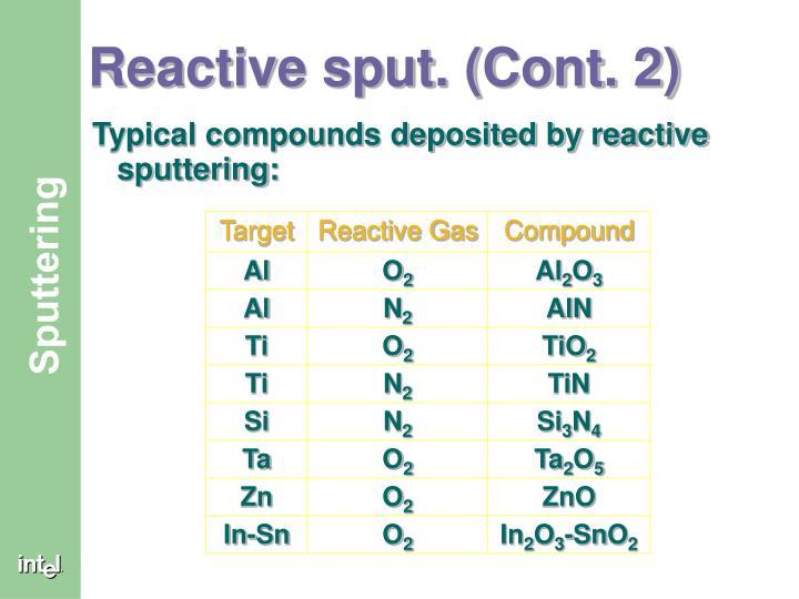 Reactive sput. (Cont. 2)