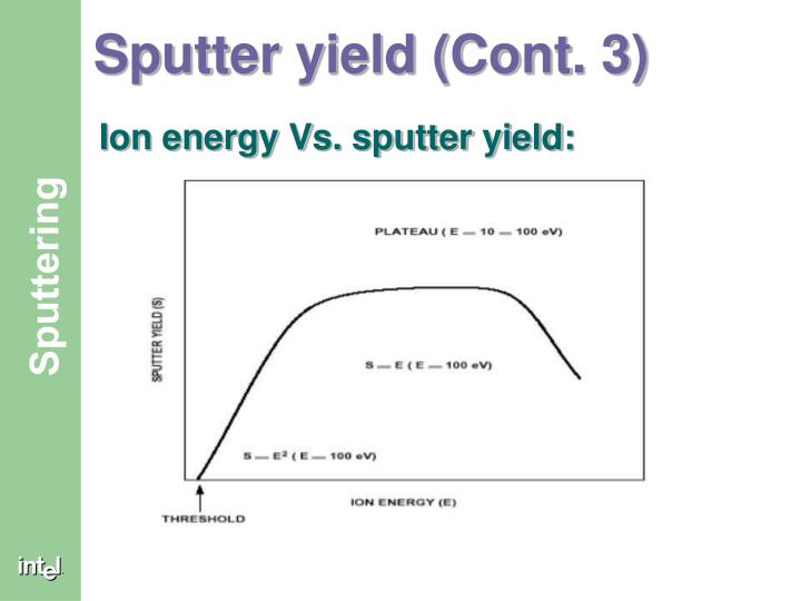 Sputter yield (Cont. 3)