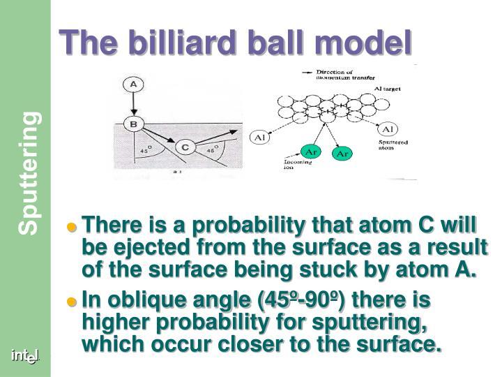 The billiard ball model