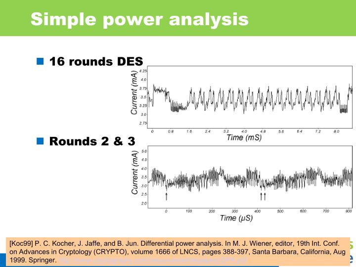 Simple power analysis