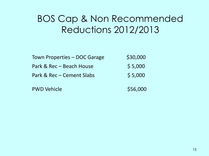 BOS Cap & Non Recommended Reductions 2012/2013