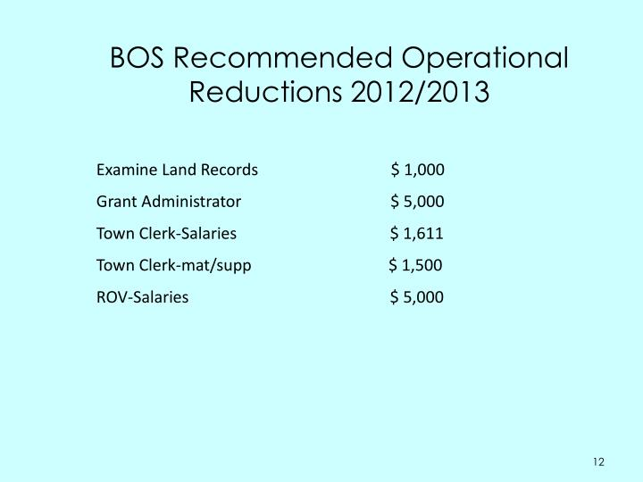 BOS Recommended Operational Reductions 2012/2013