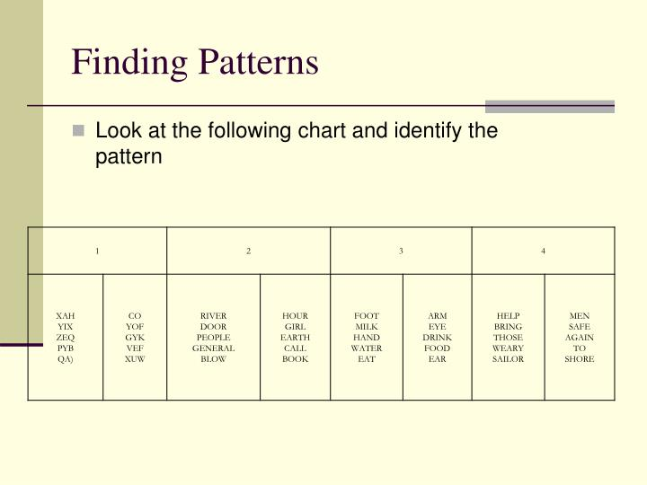 Finding Patterns