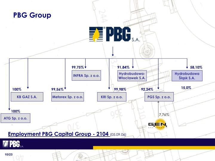 PBG Group