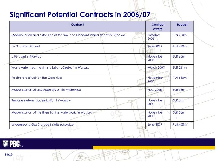 Significant Potential Contracts in 2006
